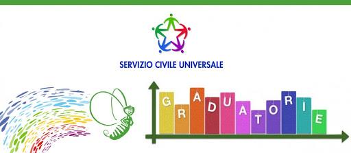 Graduatoria Servizio Civile 2021
